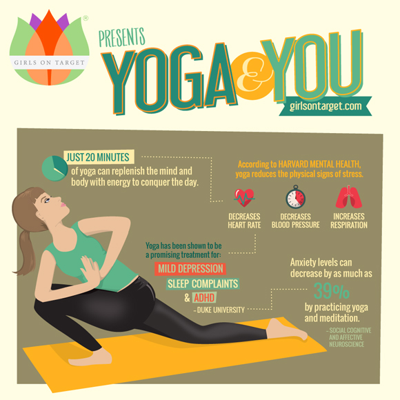 Yoga and You infographic